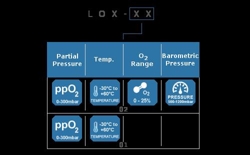 LuminOx-graphical2