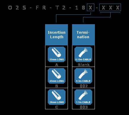 Screwfit Zirconium Dioxide Oxygen Sensors Part Numbering Guide