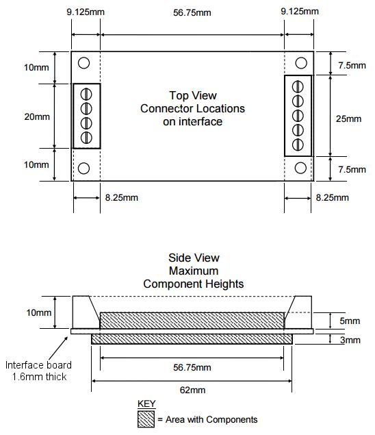 OXY-LC-layout