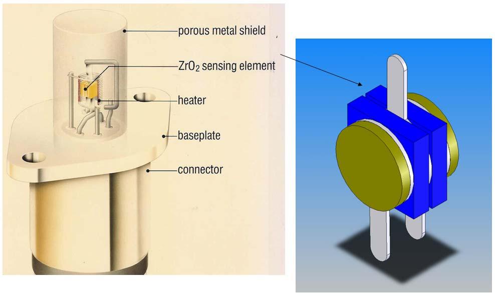 Zirconia Oxygen sensor Configuration.2