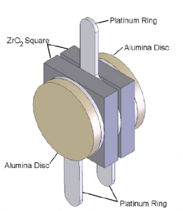 Oxygen Sensor Function 1