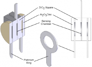 Oxygen Sensor Function 2