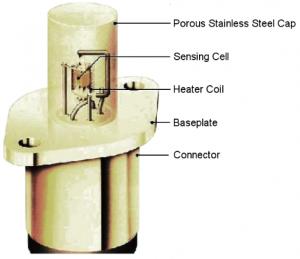 Oxygen Sensor Function 3